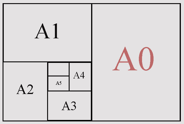 Khổ giấy A0 là bao nhiêu cm?